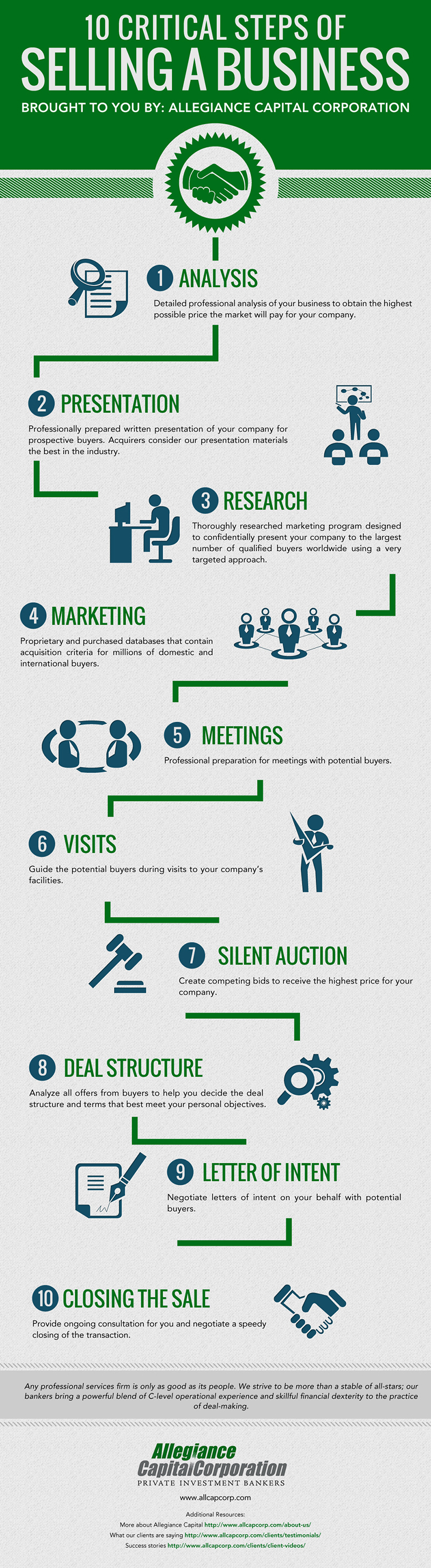 10 Critical Steps of Selling a Business