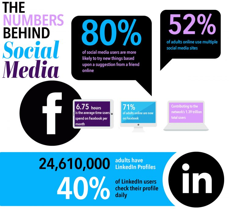 Social CEO Infographic - 05-13-15