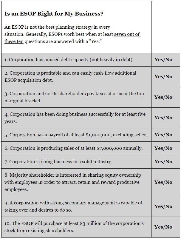 ESOP Checklist