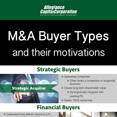 Infographic: M&A Buyer Types and Their Motivations